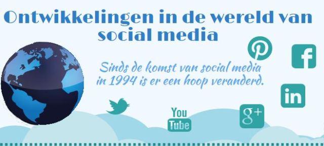 Ontwikkelingen in de wereld van social media1